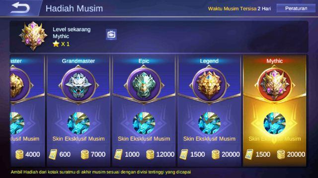 Urutan Tingkat Level Bermain Mode Ranked Mobile Legends